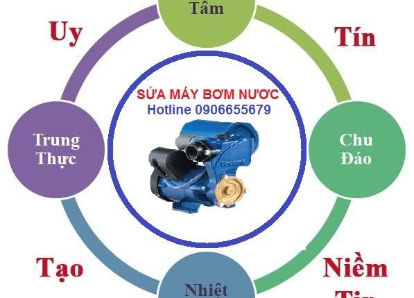 Thợ sửa máy bơm nước ở thủ đức TPHCM Liên Hệ O9O3.181.486