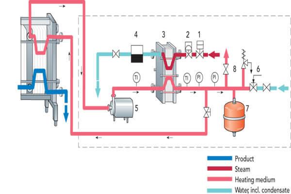 Lắp bơm tăng áp bình nóng lạnh tại nhà đơn giản, dễ thực hiện