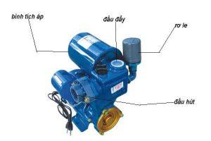 Sửa máy bơm tăng áp tại nhà uy tín - đảm bảo chất lượng - giá rẻ